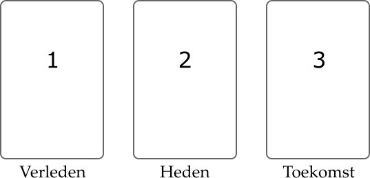 Tarotlegging 3 tarotkaarten