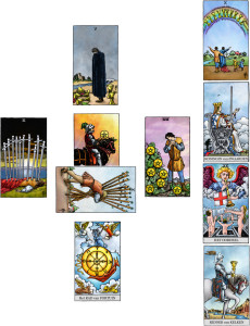 Keltisch Kruis Tarotkaarten leggen