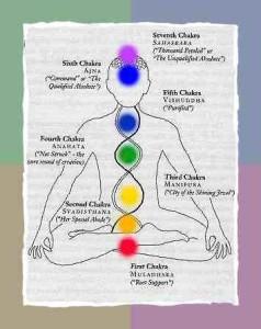 Zeven Chakrasysteem en tarot