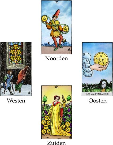 tarotkaarten 4 kaarten legging