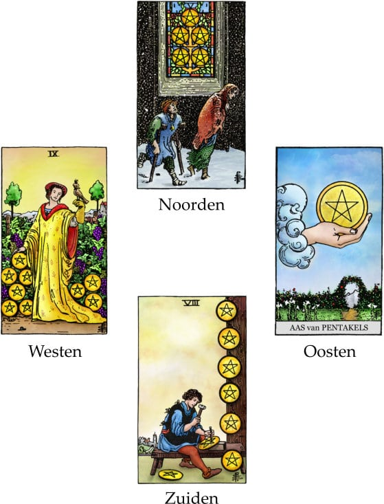 tarotkaarten met uitkomst pentakels 5