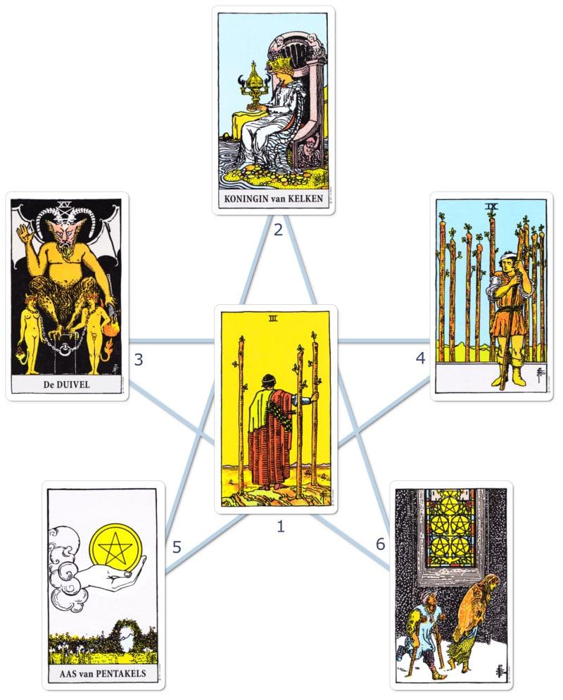 tarot consult pentagram