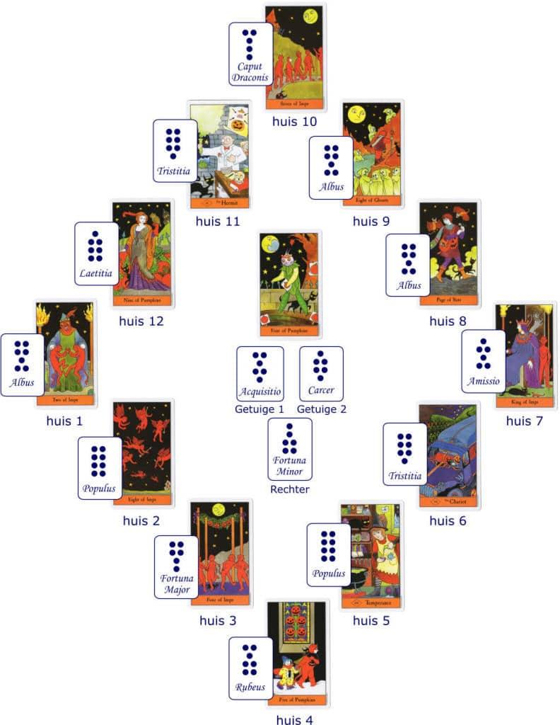 afb Halloween Tarot en Geomantie