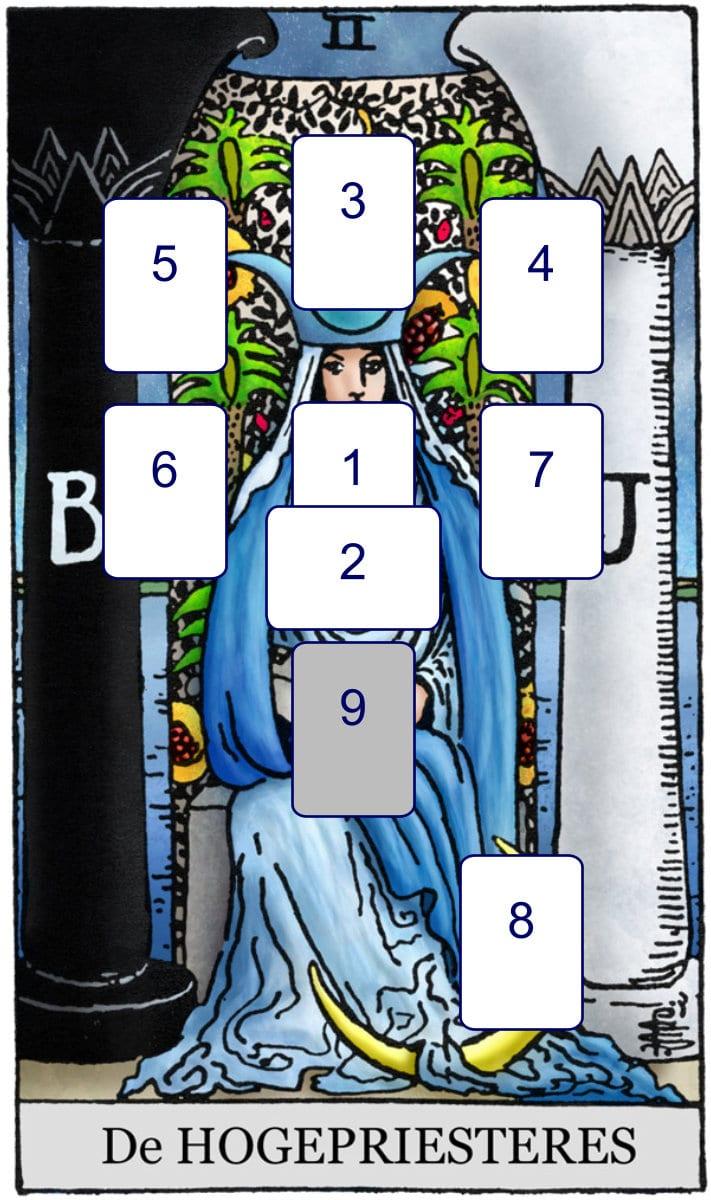 Het Geheim van de Hogepriesteres - Leeg-Hogepriesteres (versie2)