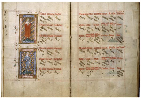 geomantie boek van Richard II