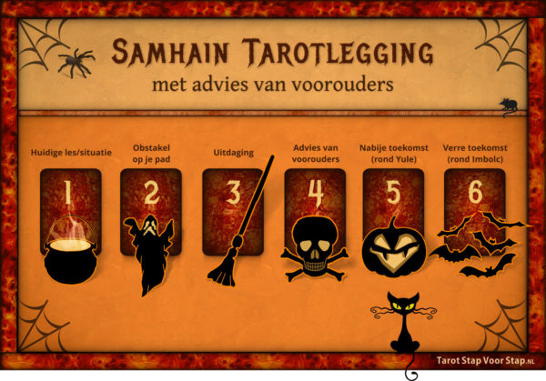 halloween tarotlegging voorouders