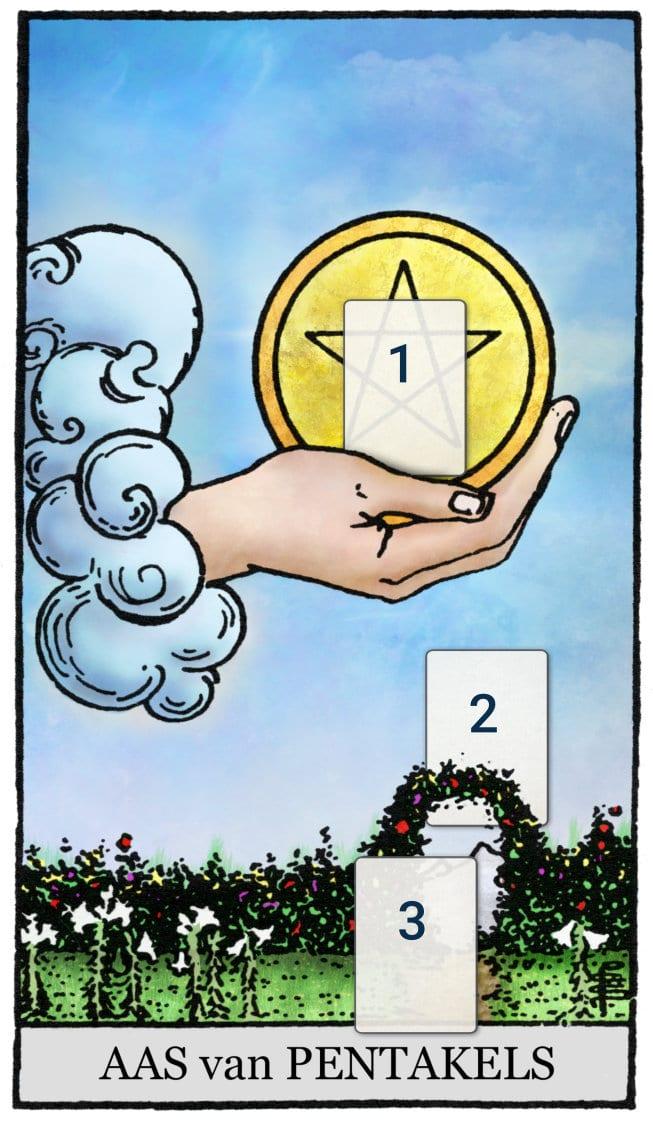 Tarot - Pentakels aas tarotlegging