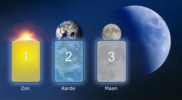 blauwe super bloed maan tarotlegging