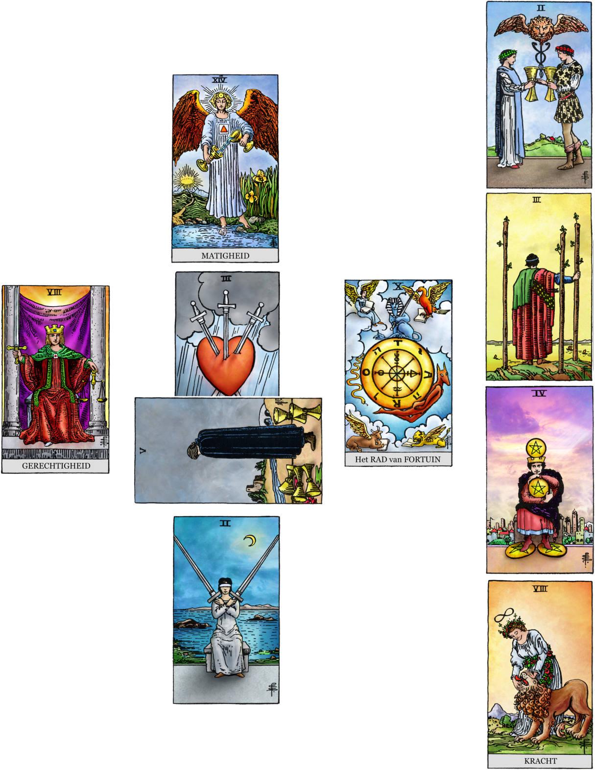 Tarot Keltisch Kruis Levensdoel tarotconsult