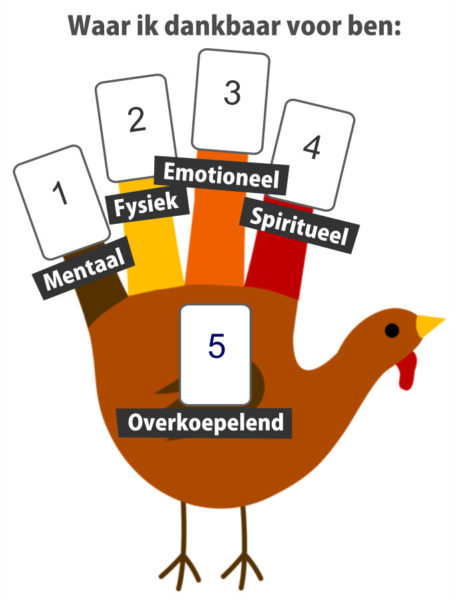 Thanksgiving Tarotlegpatroon