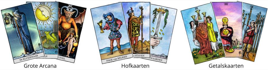 tarotkaarten tarotlegging met gesplitst tarot deck