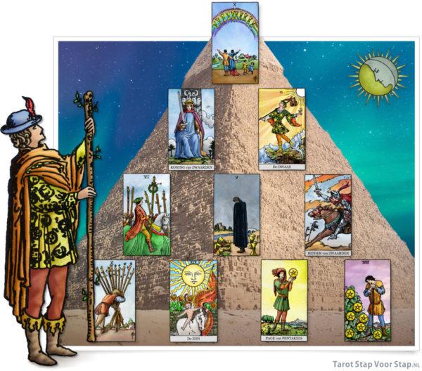 Voorbeeld tarotlezing met Piramide tarotlegpatroon