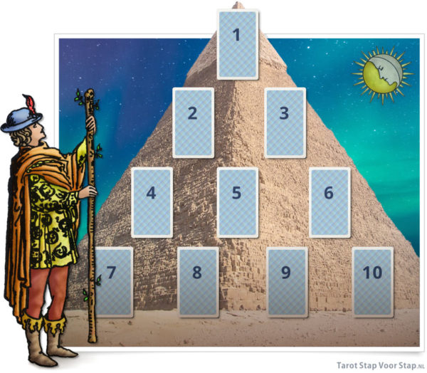 piramide tarotlegpatroon voor inzicht op je leven in het huidige moment