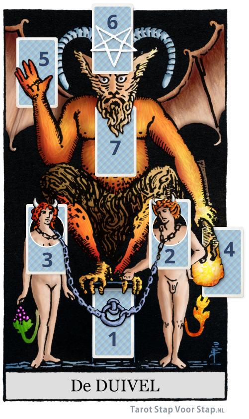 tarot lezing duivel