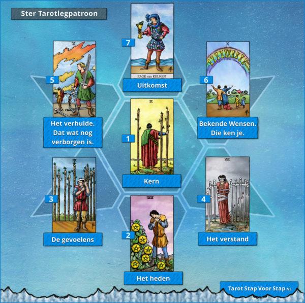tarotlezing met tarot spread de ster
